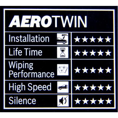 Landrover Freelander 2 Bosch Aerotwin Silecek Takımı 2006-2014